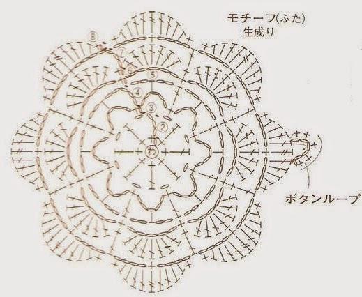crochet coin purse pattern 2
