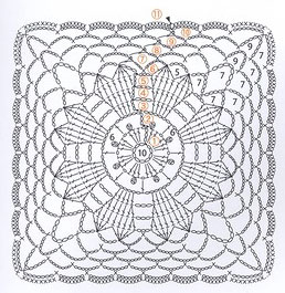 crochet-lace-flower-motif-diagram