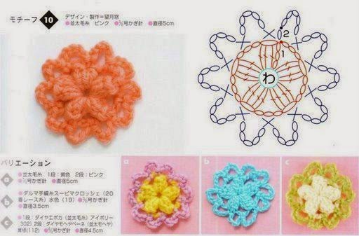 Two Little Orange Crochet Flowers Crochet Kingdom