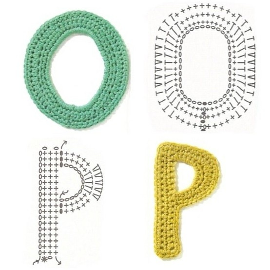 Crochet alphabet chart diagram o p