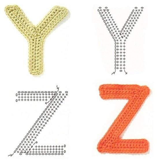 Crochet alphabet chart diagram y z