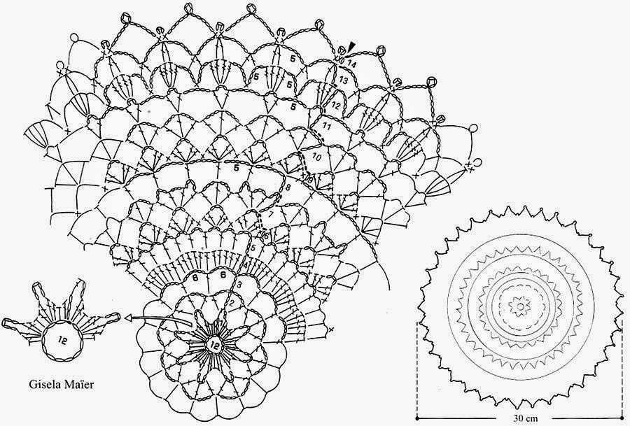 Circular And Oval Doily Patterns  U22c6 Crochet Kingdom