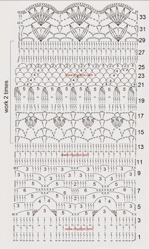 Dolce Amp Gabbana 2013 Crochet Skirt Diagram ⋆ Crochet Kingdom