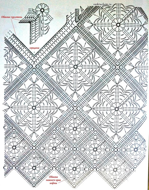 Granny Crochet Tunic Pattern ? Crochet Kingdom