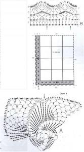 Spiral Crochet Bedspread 1