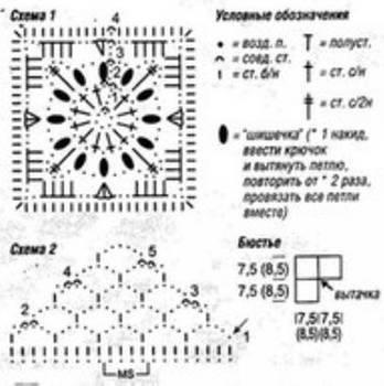 Stunning Crochet Bikini Pattern 2