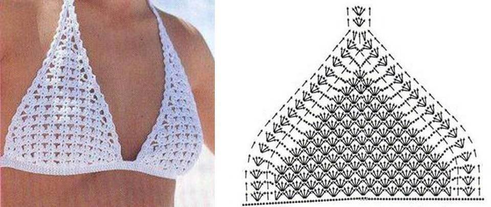 Great crochet bikini top pattern