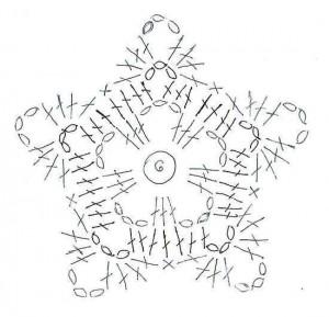 christmas stars crochet pattern 1