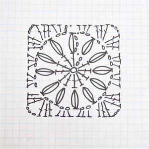 crochet blanket daisy pattern