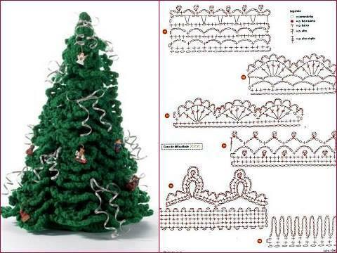 Crochet Christmas Tree Crochet Kingdom