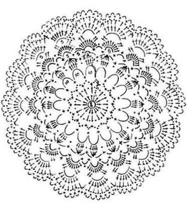 Crochet Patterns Diagram : Circular Motif Crochet Diagram Free ? Crochet Kingdom