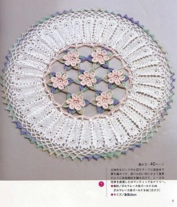 Crochet Patterns Using Thread : Crochet Pattern Of Beautiful Lace Doily Using White Cotton Thread ...