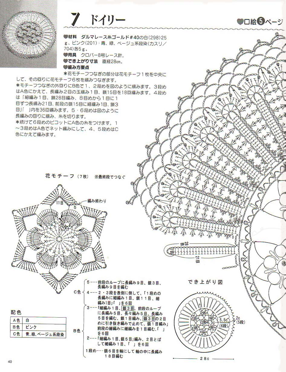 circular doily with flowers crochet pattern  u22c6 crochet kingdom