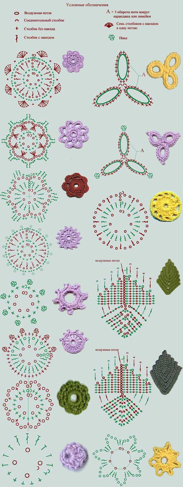 Free Crochet Patterns Lace Flowers Pakbit For