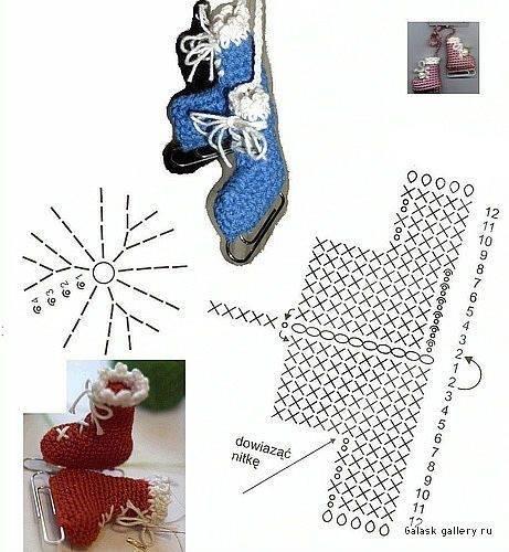Схемы вязание крючком новогодних игрушек