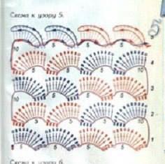 crochet-interesting-stitch-pattern