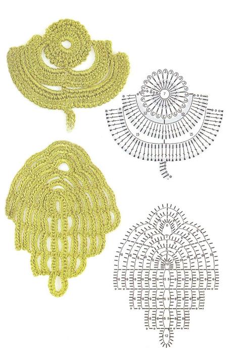 Big Leaves ⋆ Crochet Kingdom