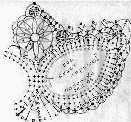 crochet mascarade pattern 1