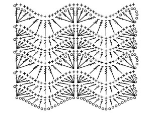 crochet ripple stitch free