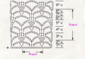 crochet-stitch-crowns-pattern