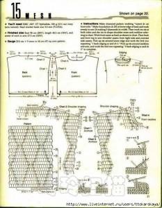 crochet summer dress pattern 1
