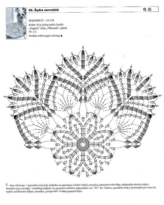 Light blue crochet doily pattern crochet kingdom - Napperon crochet chemin de table ...