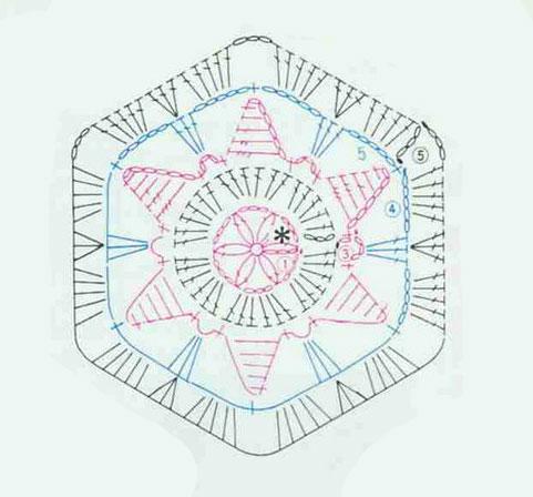 Hexagon Crochet With Star ⋆ Crochet Kingdom