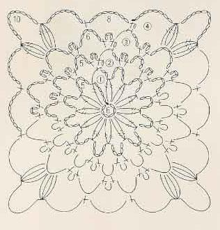 lace crochet square chart