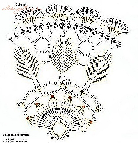 Celtic Tattoos moreover Scarpette Sportivi Per Bimbi as well 2011 01 01 archive as well How To Crochet Pineapple Cardigan in addition Leaf Doily Crochet 1. on symbols crochet pattern