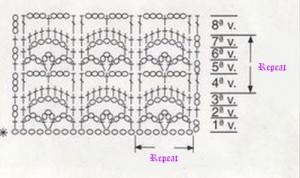 leaft-crochtet-stitch-pattern