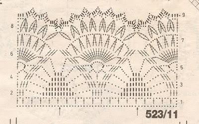 princess crown crochet pattern 1