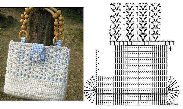 Rectangular Crochet Lace Bag Pattern Crochet Kingdom