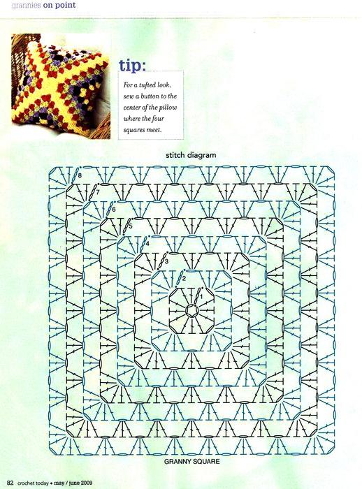 retro granny crocht pillow pattern 1