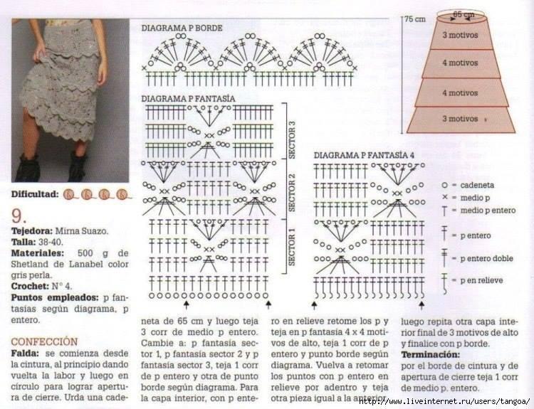 Crochet Ruffle Skirt Patterns Free Pakbit For