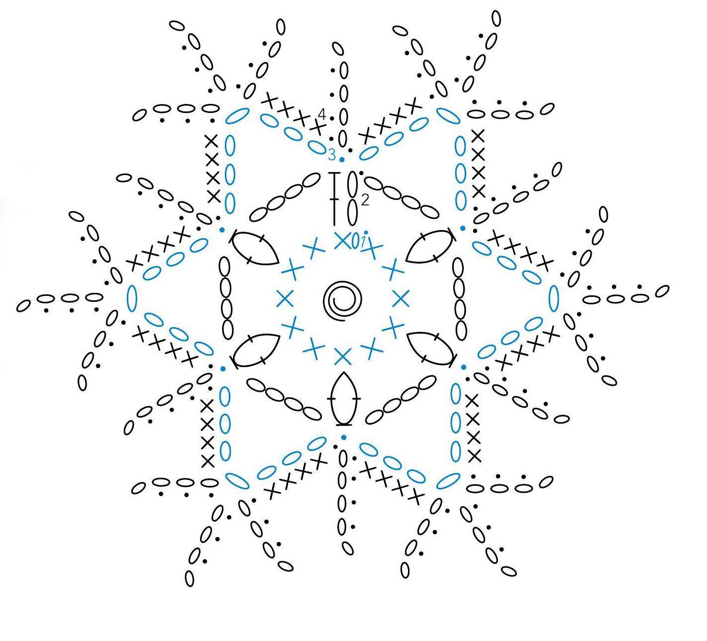 Snowflake Crochet Diagram ⋆ Crochet Kingdom