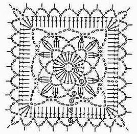 Geometric Mandala Drawing Sacred Circle Gg63349708 in addition Mandala in addition Four Free Square Crochet Motifs further Patchwork Crochet Blanket Free Pattern Diagram Triangle in addition Patterns Shapes. on crochet mandala pattern