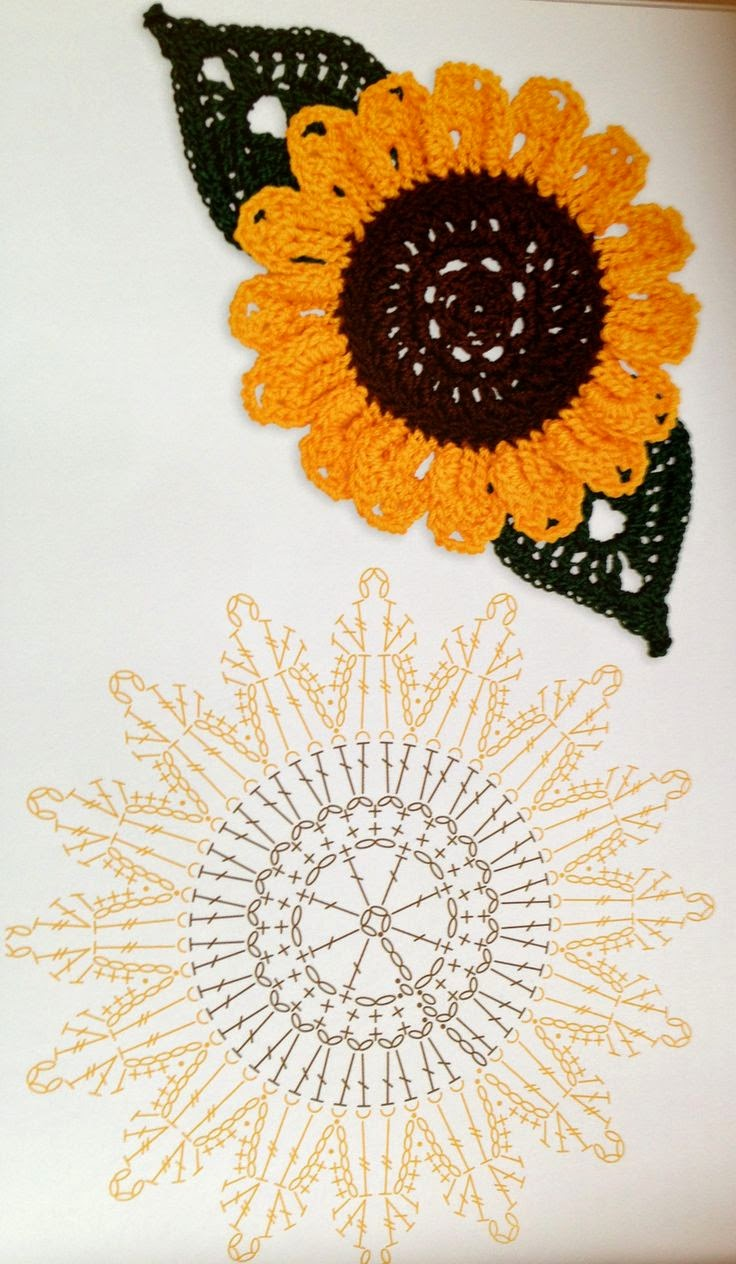 DIY Crochet Sunflower in a Pot | Crochet sunflower, Fall crochet ... | 1264x736