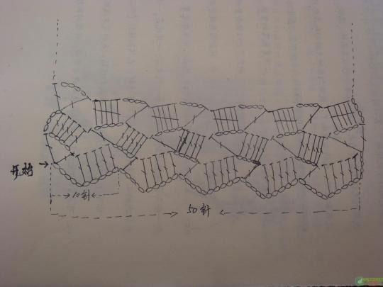 Unique Crochet Scarf Pattern Free ⋆ Crochet Kingdom