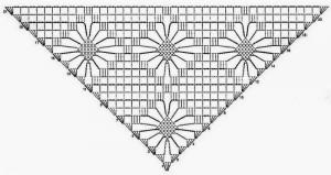 Crochet-Shawl-Pattern diamond stitch pattern