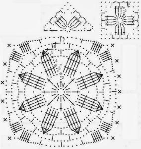 Crochet-Sweater-Pattern-Women  2