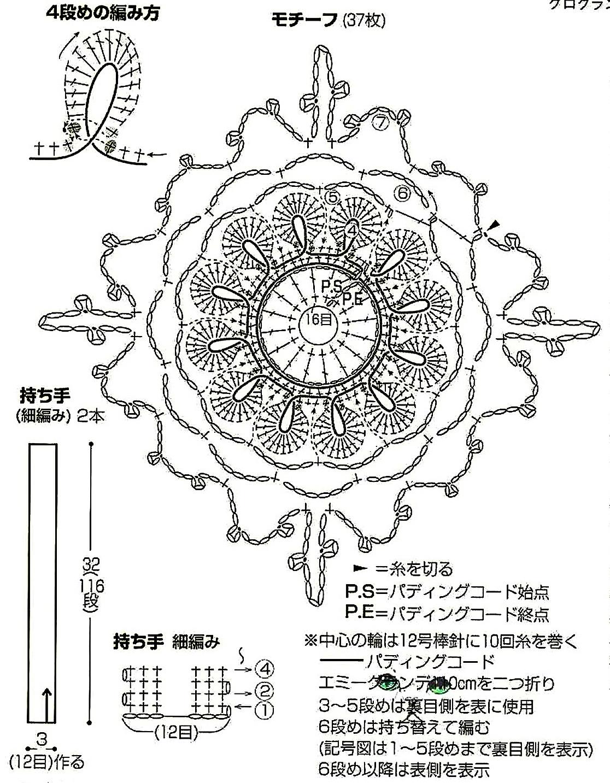 Flower Crochet Bag Pattern 1