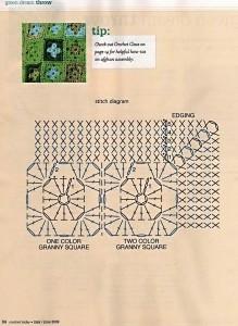 Green Little granny crochet pattern
