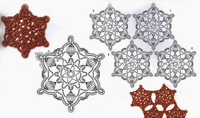 Crochet Hexagon Star Shape ⋆ Crochet Kingdom