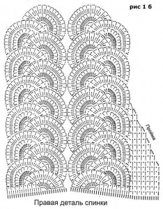 Long Evening Dress Crochet Pattern 4