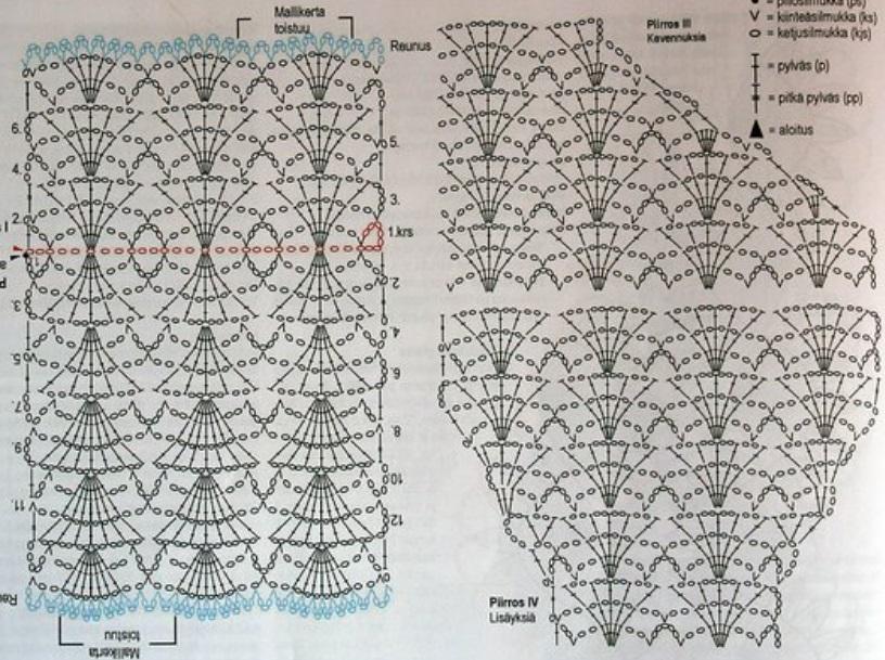 White Tunic Crochet Pattern Free Crochet Kingdom