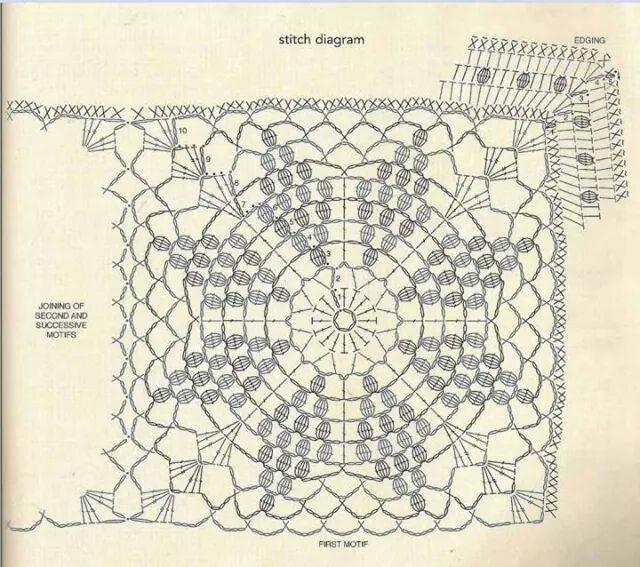 Bobble Star Crochet Blanket Pattern Diagram ⋆ Crochet Kingdom