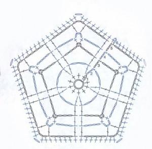 crochet-pentagon-1