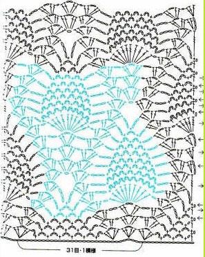 Crochet Pineapple Stitch Free ⋆ Crochet Kingdom