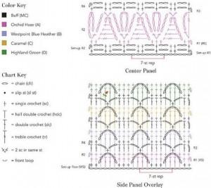 crochet round pillow roll pattern 2