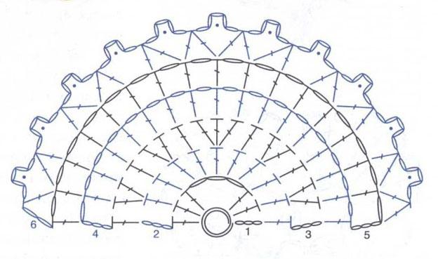 Crochet Semicircle Motif ‹� Crochet Kingdom